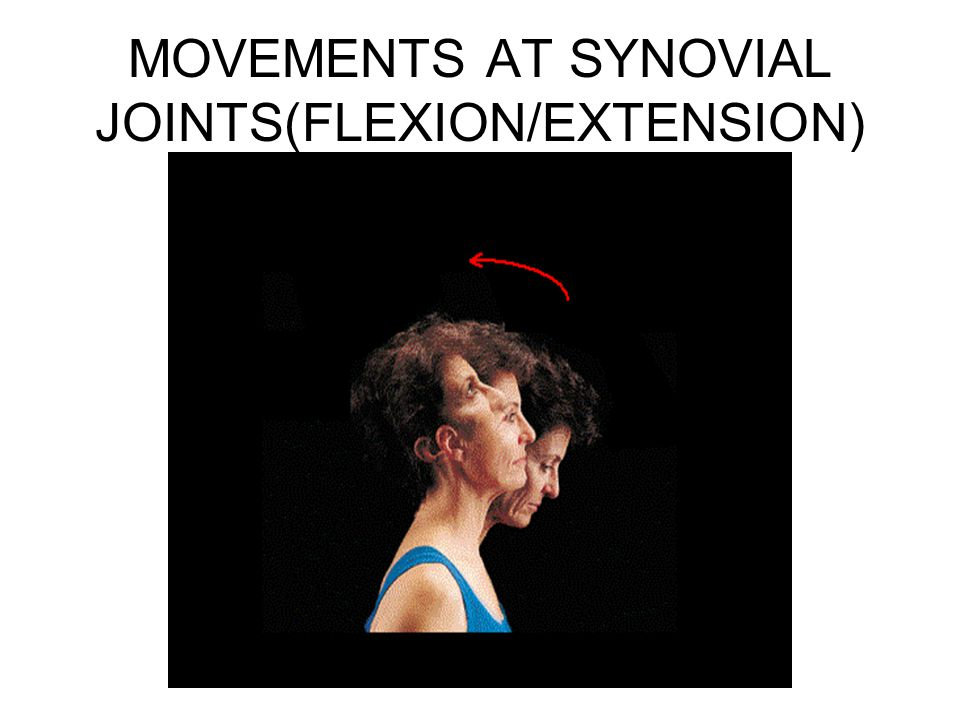 MOVEMENTS AT SYNOVIAL JOINTS(FLEXION/EXTENSION)