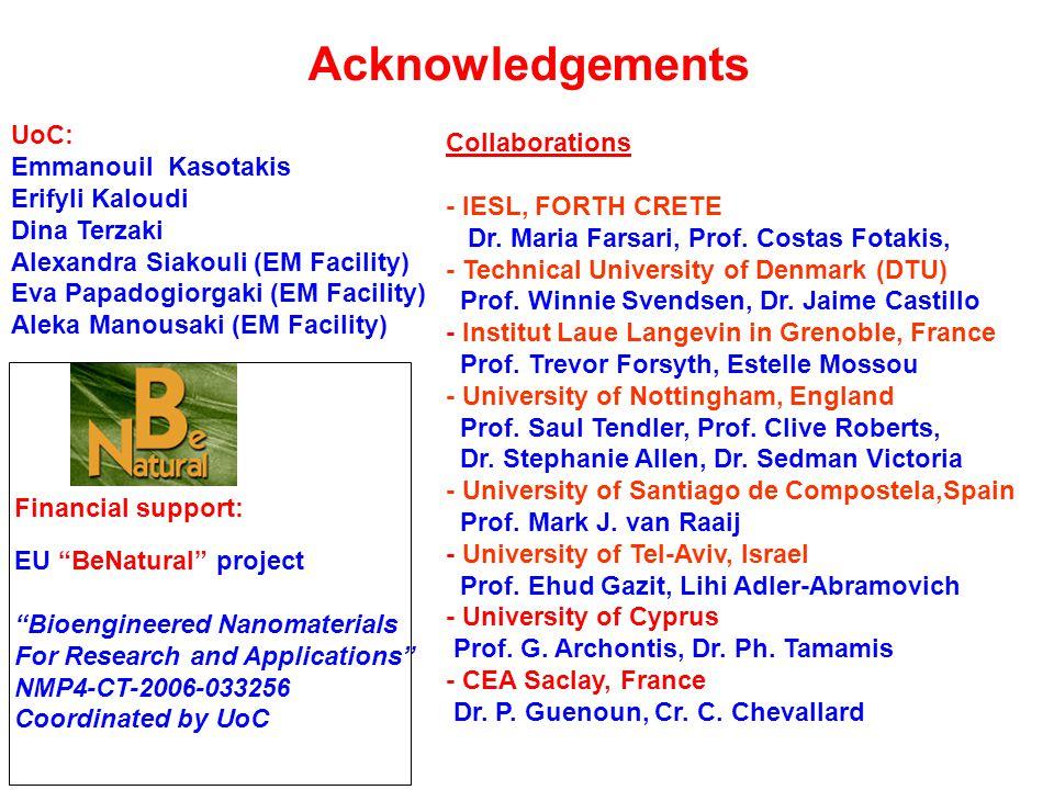 Acknowledgements UoC: Emmanouil Kasotakis Erifyli Kaloudi Dina Terzaki Alexandra Siakouli (EM Facility) Eva Papadogiorgaki (EM Facility) Aleka Manousaki (EM Facility) Collaborations - IESL, FORTH CRETE Dr.