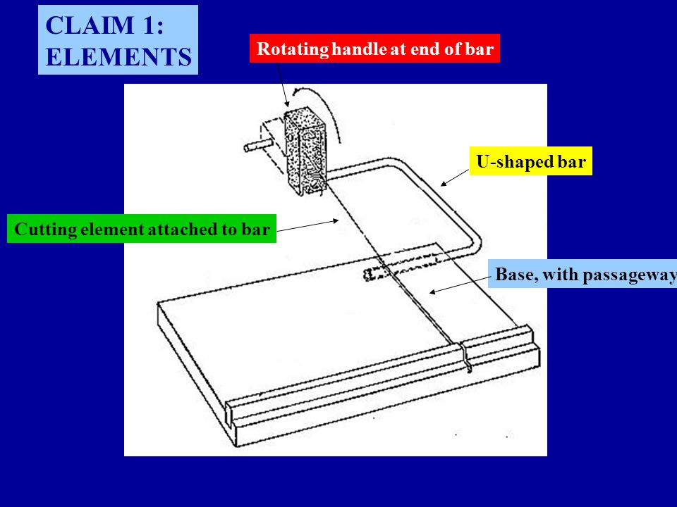 Base, with passageway U-shaped bar Cutting element attached to bar Rotating handle at end of bar CLAIM 1: ELEMENTS