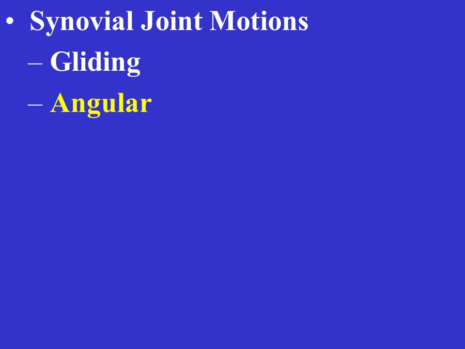 Synovial Joint Motions – Gliding – Angular