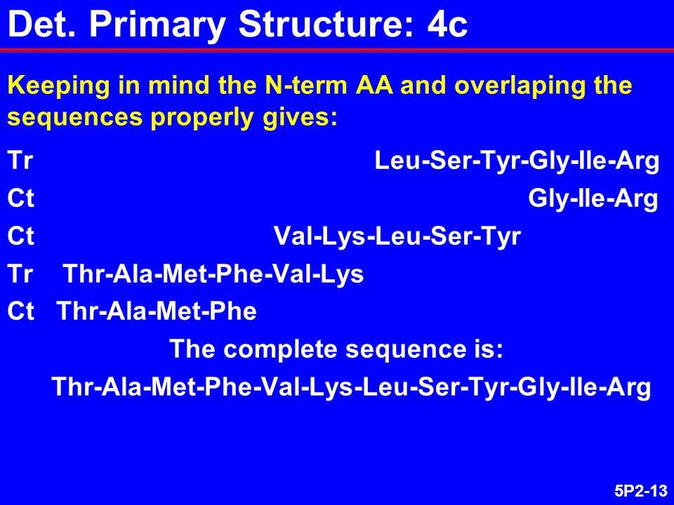 5P2-13 Det. Primary Structure: 4c Tr Leu-Ser-Tyr-Gly-Ile-Arg Ct Gly-Ile-Arg Ct Val-Lys-Leu-Ser-Tyr Tr Thr-Ala-Met-Phe-Val-Lys Ct Thr-Ala-Met-Phe The c