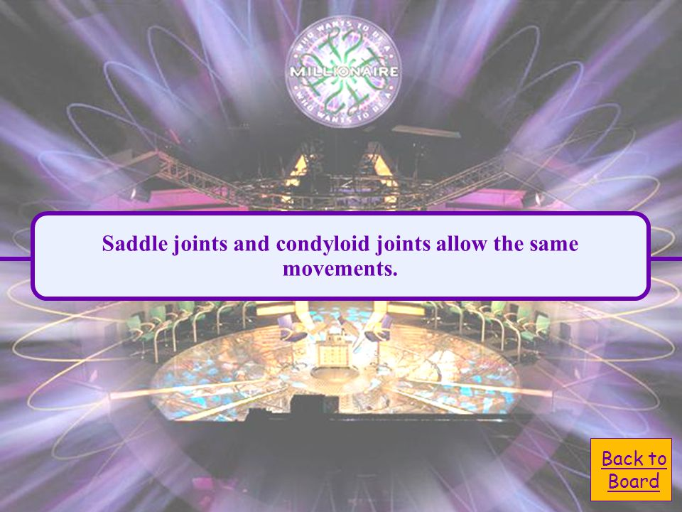 A. saddleB. hinge Which joint permits the same types of movements as a condyloid joint