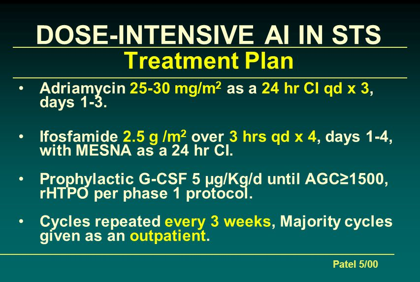 DOSE-INTENSIVE AI IN STS Treatment Plan Adriamycin 25-30 mg/m 2 as a 24 hr CI qd x 3, days 1-3.