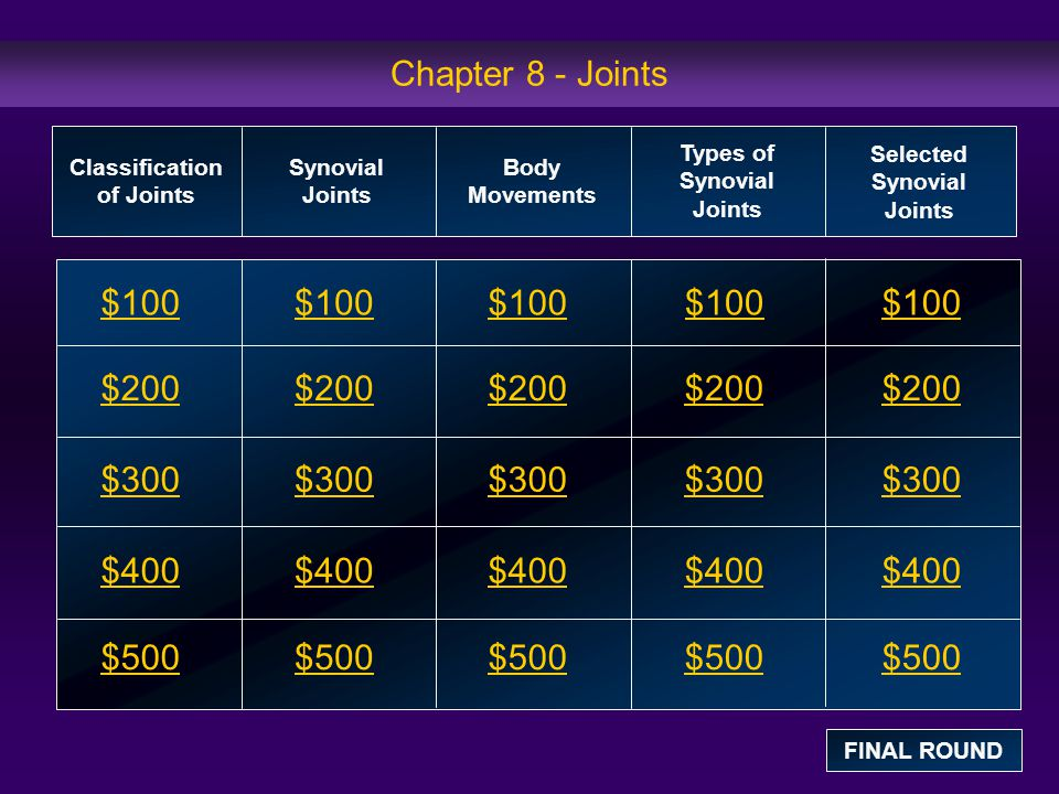 Chapter 8 - Joints $100 $200 $300 $400 $500 $100$100$100 $200 $300 $400 $500 Classification of Joints Synovial Joints Body Movements Types of Synovial