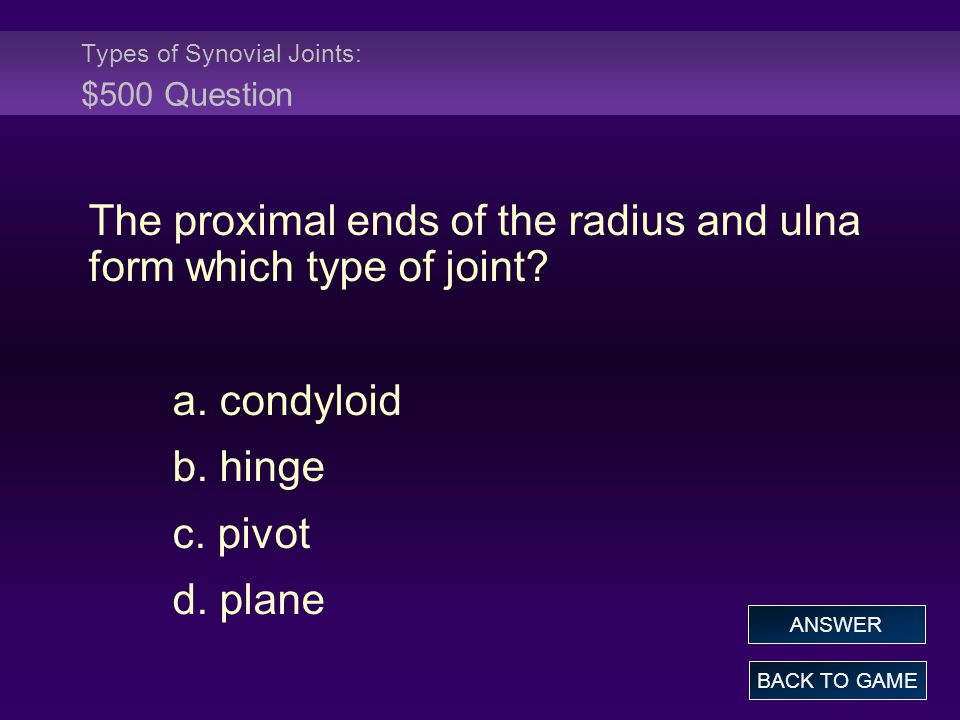 Types of Synovial Joints: $500 Question The proximal ends of the radius and ulna form which type of joint? a. condyloid b. hinge c. pivot d. plane BAC