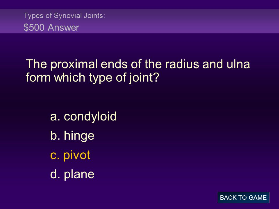 Types of Synovial Joints: $500 Answer The proximal ends of the radius and ulna form which type of joint? a. condyloid b. hinge c. pivot d. plane BACK