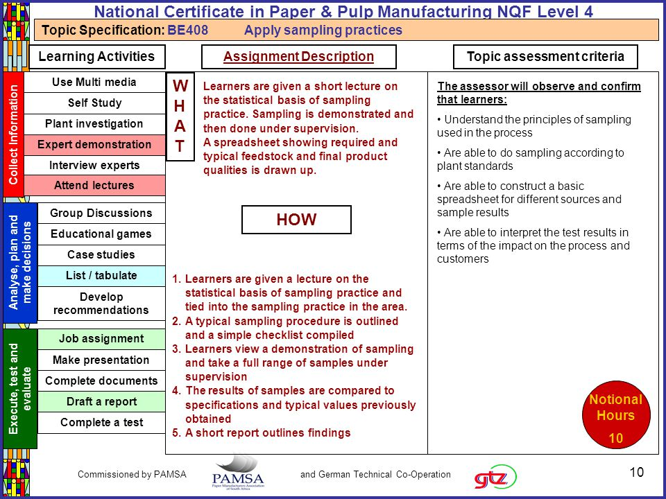 10 Commissioned by PAMSA and German Technical Co-Operation National Certificate in Paper & Pulp Manufacturing NQF Level 4 Topic Specification: BE408 A