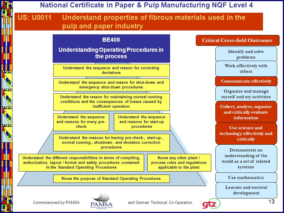 13 Commissioned by PAMSA and German Technical Co-Operation National Certificate in Paper & Pulp Manufacturing NQF Level 4 Critical Cross-field Outcome