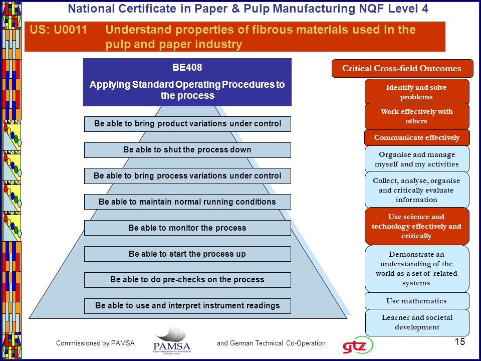 15 Commissioned by PAMSA and German Technical Co-Operation National Certificate in Paper & Pulp Manufacturing NQF Level 4 Critical Cross-field Outcome