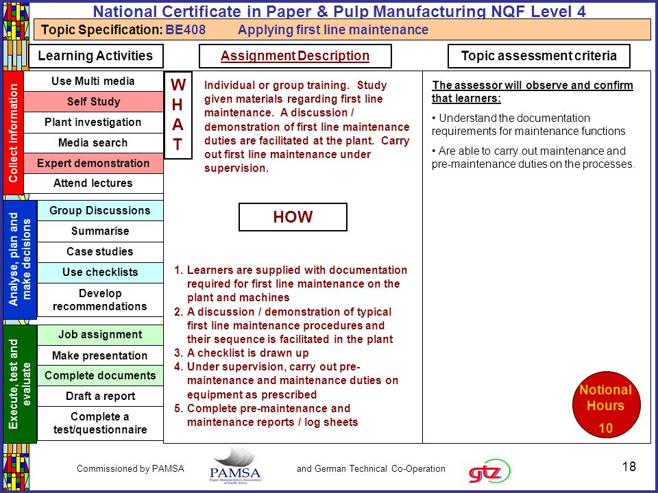 18 Commissioned by PAMSA and German Technical Co-Operation National Certificate in Paper & Pulp Manufacturing NQF Level 4 Topic Specification: BE408Ap