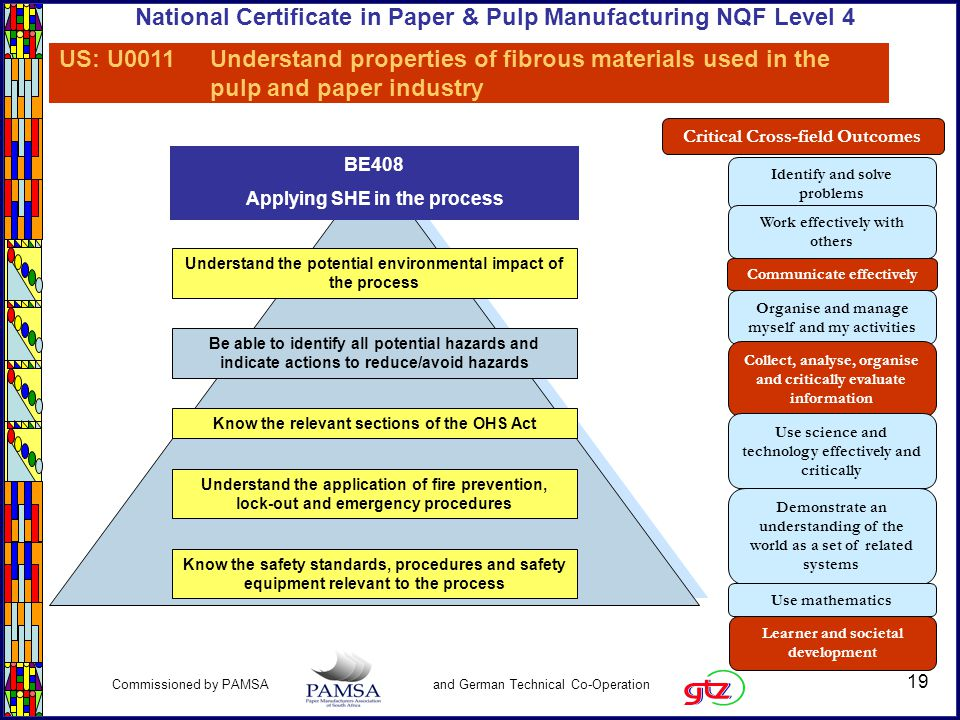 19 Commissioned by PAMSA and German Technical Co-Operation National Certificate in Paper & Pulp Manufacturing NQF Level 4 Critical Cross-field Outcome