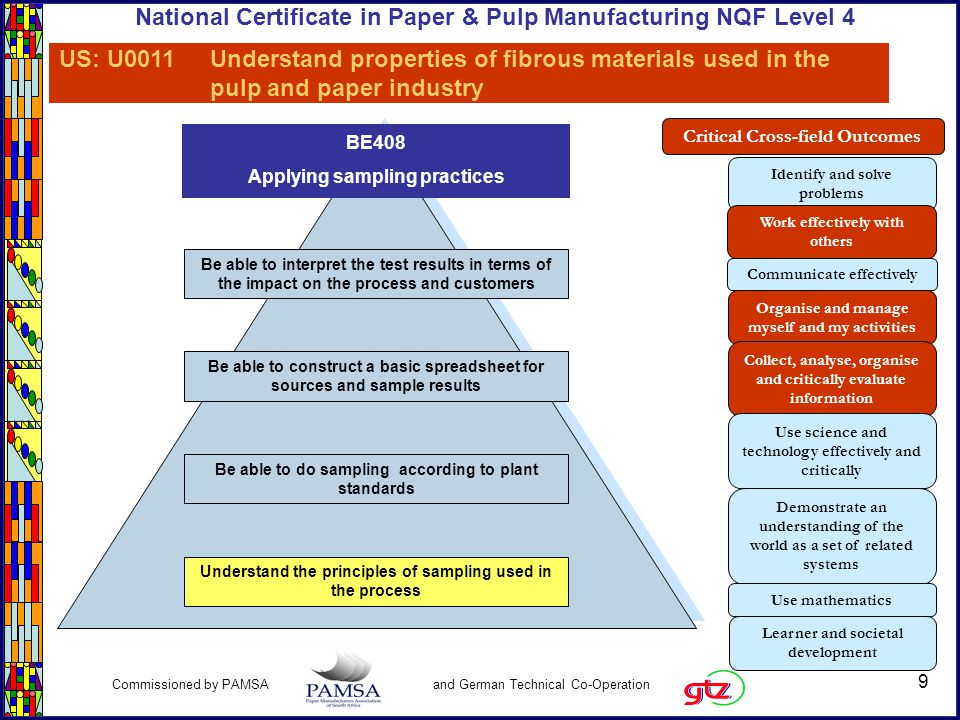 10 Commissioned by PAMSA and German Technical Co-Operation National Certificate in Paper & Pulp Manufacturing NQF Level 4 Topic Specification: BE408 Apply sampling practices Collect Information Use Multi media Self Study Interview experts Attend lectures Analyse, plan and make decisions Group Discussions Case studies List / tabulate Develop recommendations Execute, test and evaluate Make presentation Complete documents Draft a report Complete a test Learning ActivitiesTopic assessment criteriaAssignment Description WHATWHAT HOW Notional Hours 10 Plant investigation Educational games The assessor will observe and confirm that learners: Understand the principles of sampling used in the process Are able to do sampling according to plant standards Are able to construct a basic spreadsheet for different sources and sample results Are able to interpret the test results in terms of the impact on the process and customers Learners are given a short lecture on the statistical basis of sampling practice.