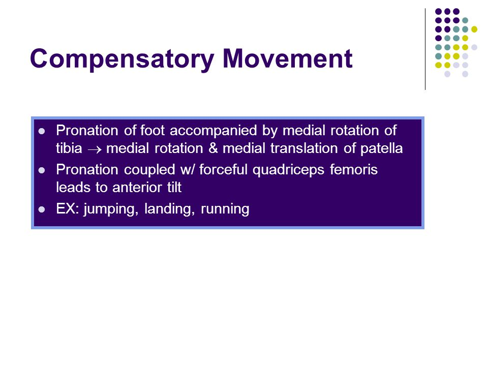 Compensatory Movement Pronation of foot accompanied by medial rotation of tibia  medial rotation & medial translation of patella Pronation coupled w/ forceful quadriceps femoris leads to anterior tilt EX: jumping, landing, running
