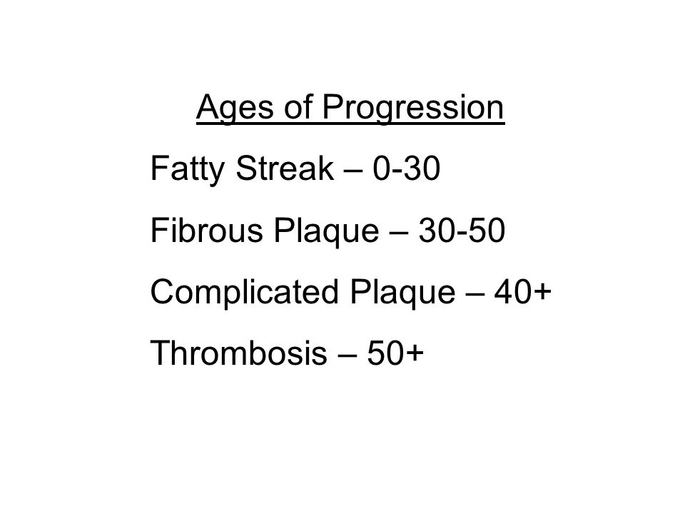 Ages of Progression Fatty Streak – 0-30 Fibrous Plaque – 30-50 Complicated Plaque – 40+ Thrombosis – 50+