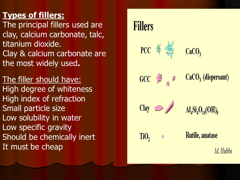 The filler should have: High degree of whiteness High index of refraction Small particle size Low solubility in water Low specific gravity Should be chemically inert It must be cheap Types of fillers: The principal fillers used are clay, calcium carbonate, talc, titanium dioxide.