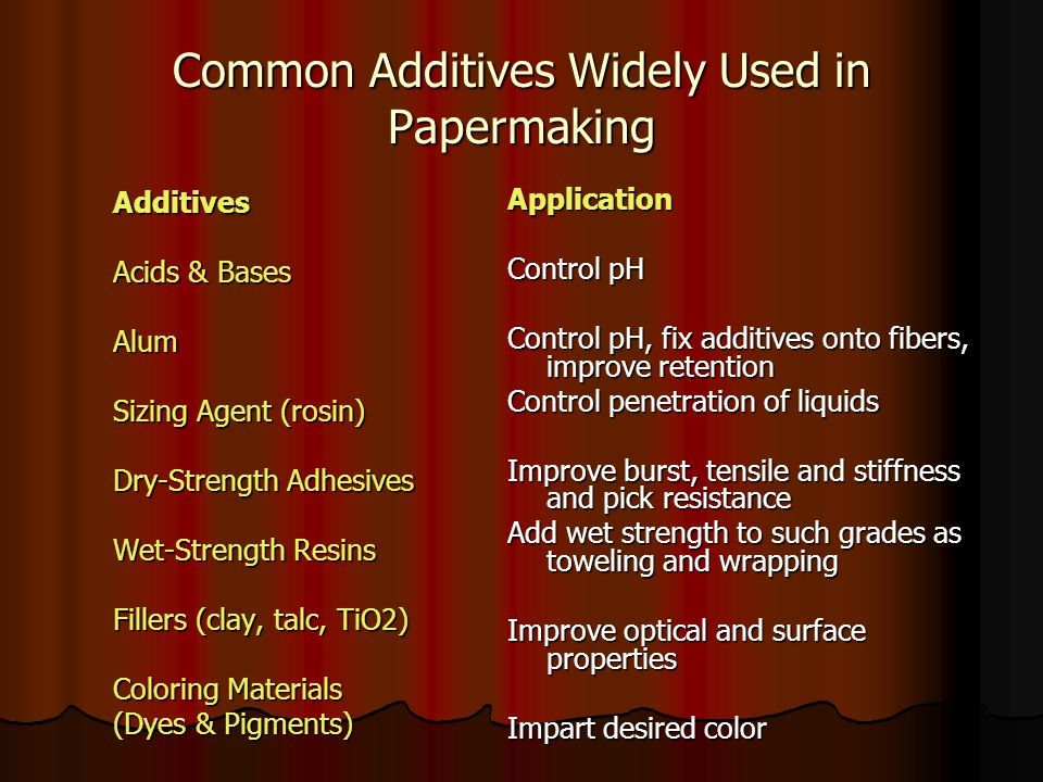 Common Additives Widely Used in Papermaking ِ Additives Acids & Bases Alum Sizing Agent (rosin) Dry-Strength Adhesives Wet-Strength Resins Fillers (clay, talc, TiO2) Coloring Materials (Dyes & Pigments) Application Control pH Control pH, fix additives onto fibers, improve retention Control penetration of liquids Improve burst, tensile and stiffness and pick resistance Add wet strength to such grades as toweling and wrapping Improve optical and surface properties Impart desired color