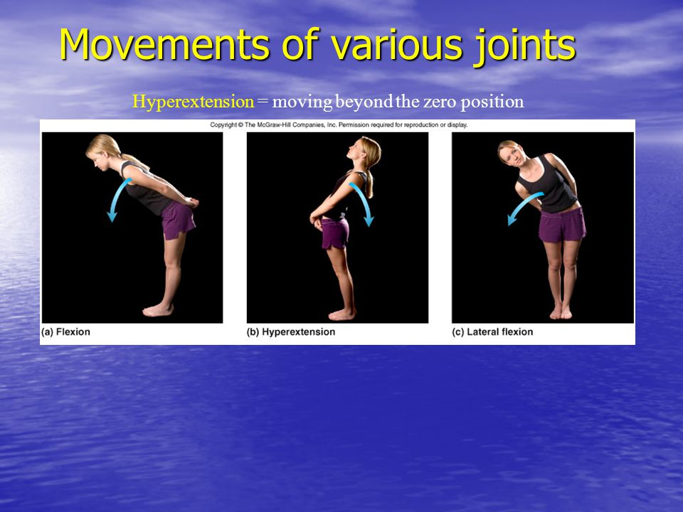 Movements of various joints Hyperextension = moving beyond the zero position