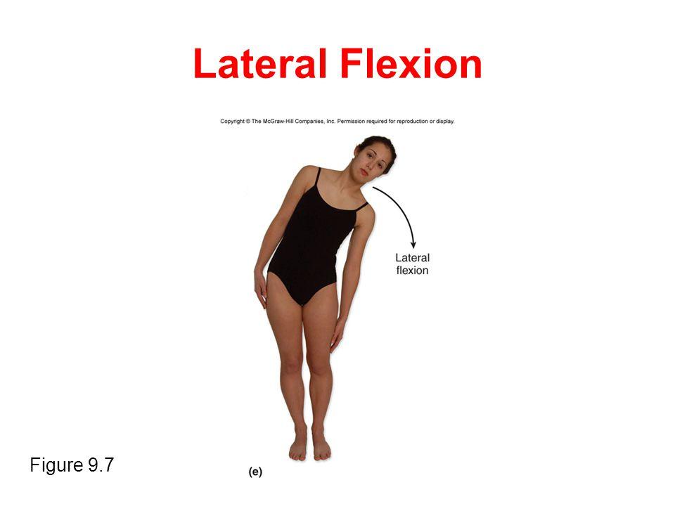 Lateral Flexion Figure 9.7