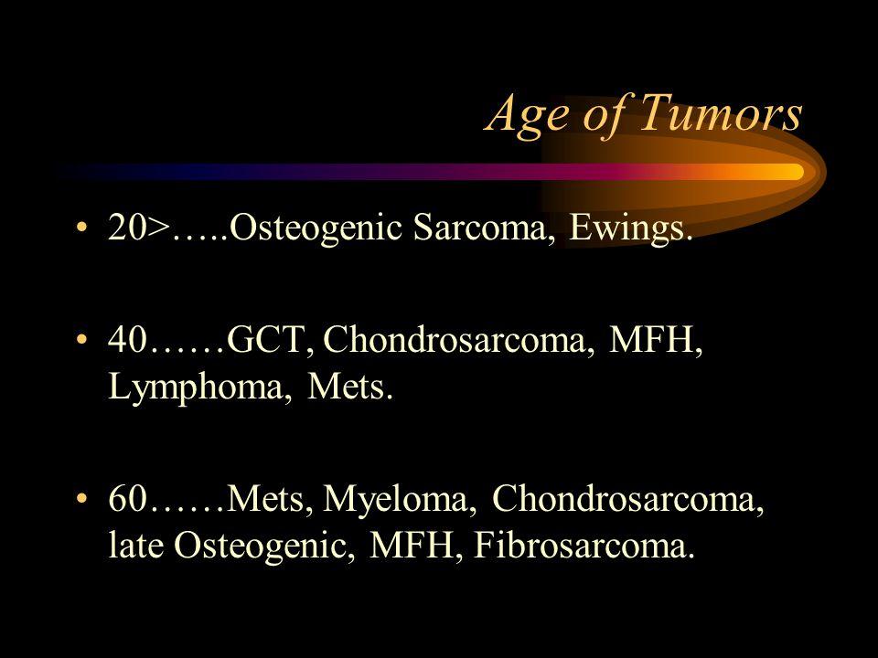 Age of Tumors 20>…..Osteogenic Sarcoma, Ewings. 40……GCT, Chondrosarcoma, MFH, Lymphoma, Mets.