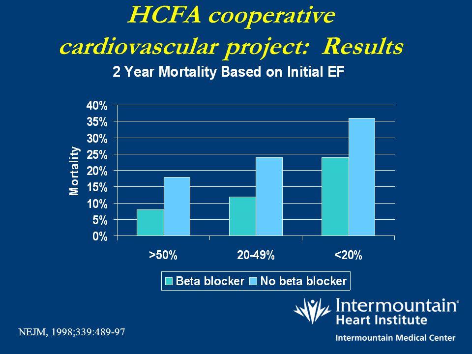 HCFA cooperative cardiovascular project: Results NEJM, 1998;339:489-97