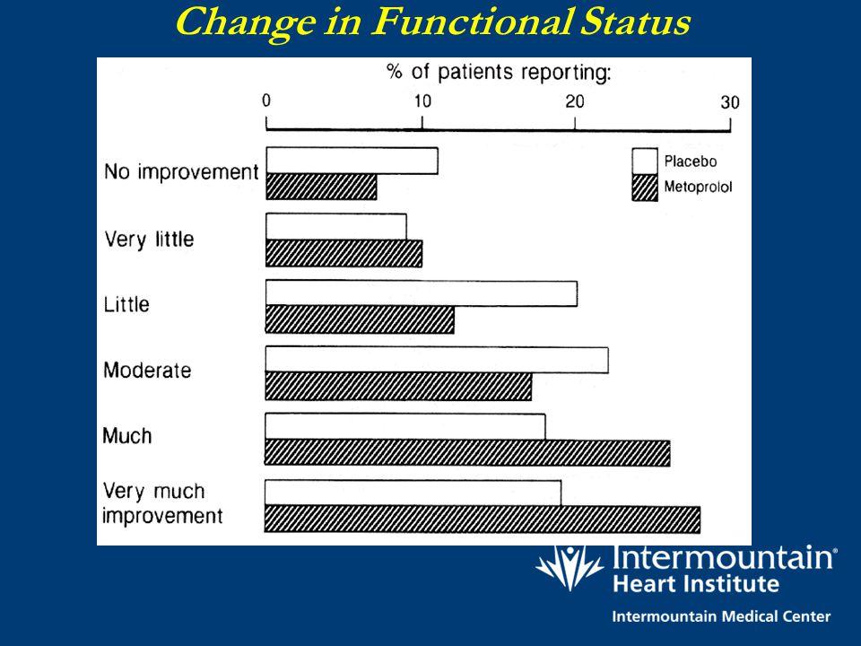 Change in Functional Status