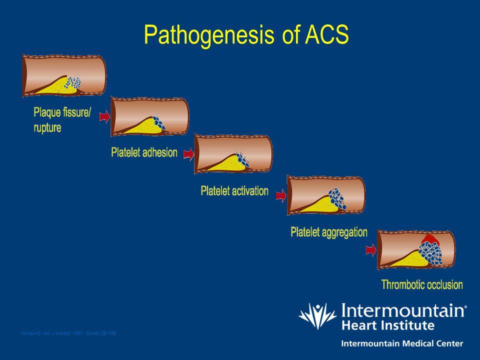 Pathogenesis of ACS White HD. Am J Cardiol. 1997; 80(4A):2B-10B.