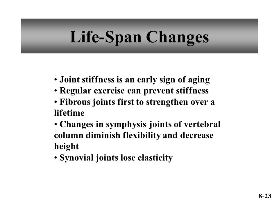 Life-Span Changes Joint stiffness is an early sign of aging Regular exercise can prevent stiffness Fibrous joints first to strengthen over a lifetime Changes in symphysis joints of vertebral column diminish flexibility and decrease height Synovial joints lose elasticity 8-23