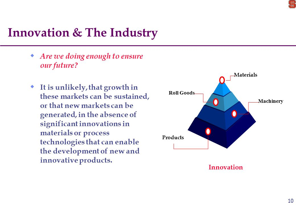 10 Innovation & The Industry  Are we doing enough to ensure our future.