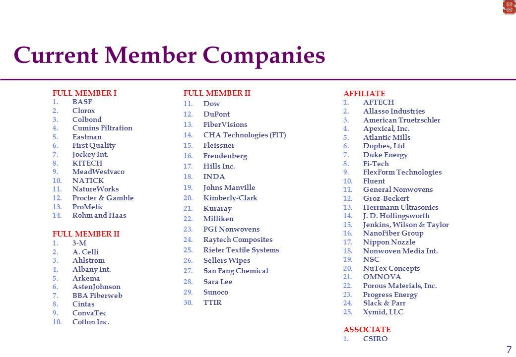 7 Current Member Companies FULL MEMBER I 1.BASF 2.Clorox 3.Colbond 4.Cumins Filtration 5.Eastman 6.First Quality 7.Jockey Int.