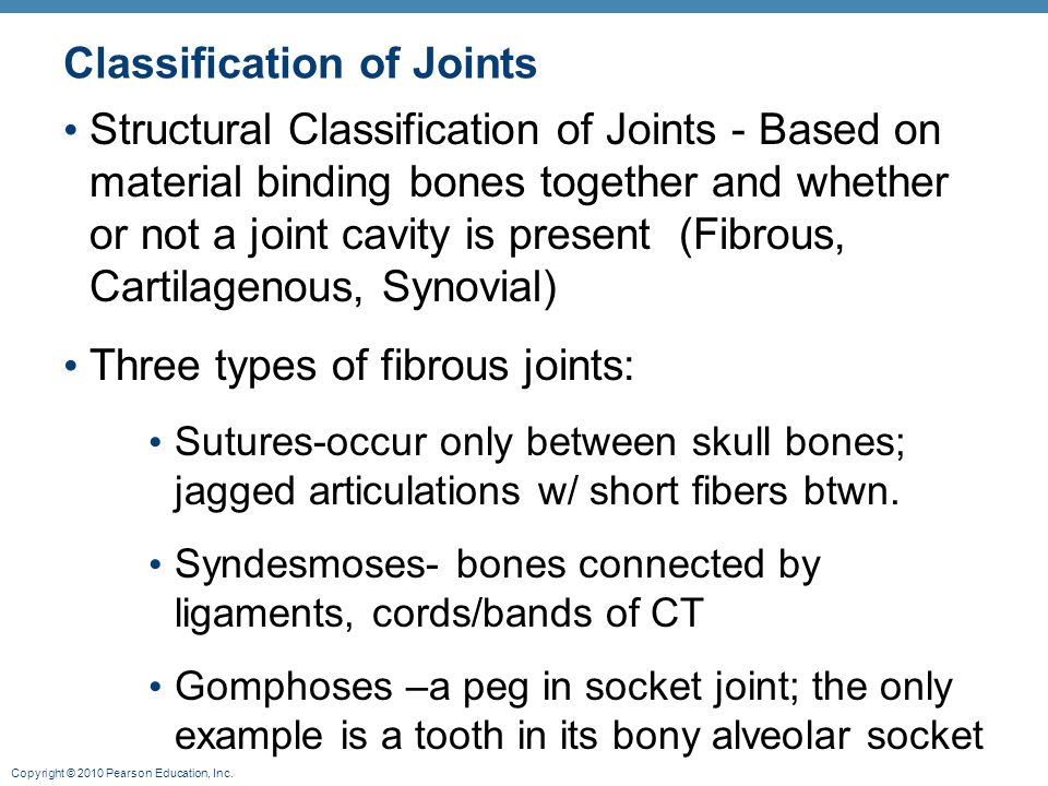 Copyright © 2010 Pearson Education, Inc. Structural Classification of Joints - Based on material binding bones together and whether or not a joint cav