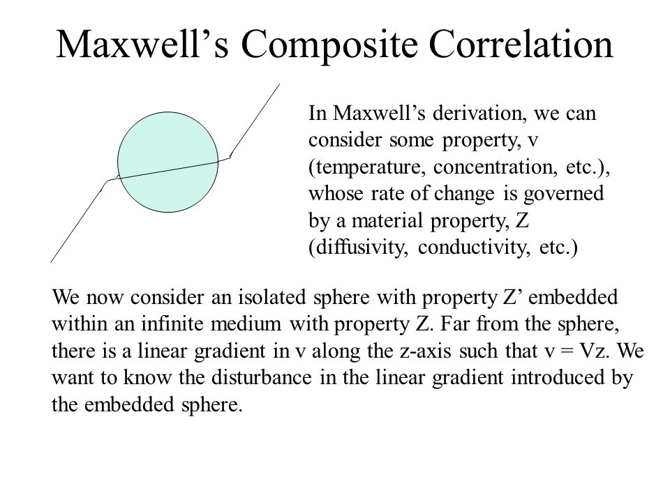 Maxwell's Composite Correlation In Maxwell's derivation, we can consider some property, v (temperature, concentration, etc.), whose rate of change is governed by a material property, Z (diffusivity, conductivity, etc.) We now consider an isolated sphere with property Z' embedded within an infinite medium with property Z.