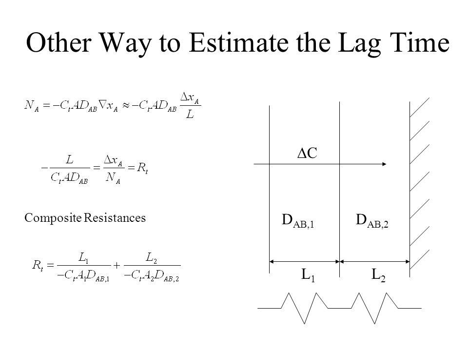 Other Way to Estimate the Lag Time Composite Resistances D AB,1 D AB,2 L1L1 L2L2 CC
