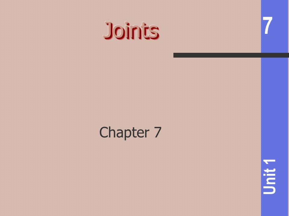 7 Unit 1 Chapter 7