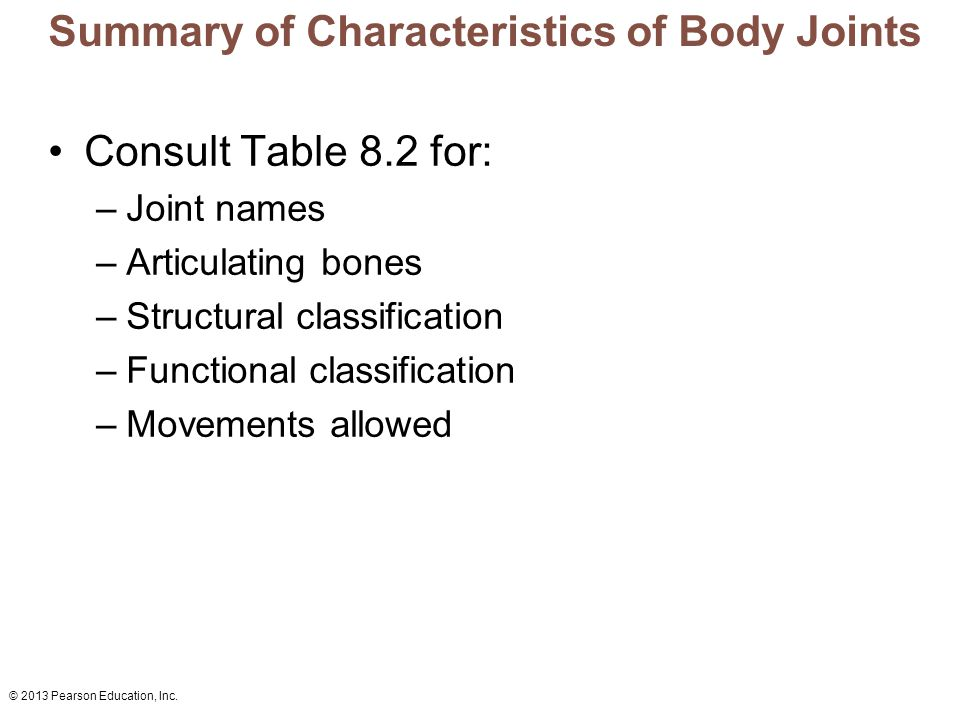© 2013 Pearson Education, Inc. Summary of Characteristics of Body Joints Consult Table 8.2 for: –Joint names –Articulating bones –Structural classific