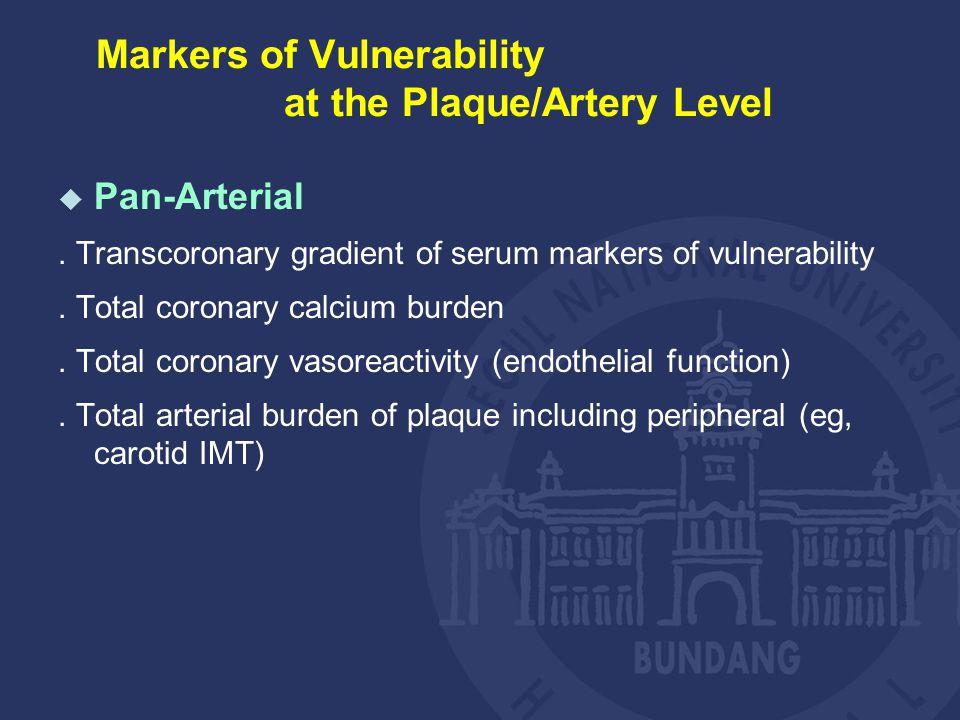  Pan-Arterial. Transcoronary gradient of serum markers of vulnerability.