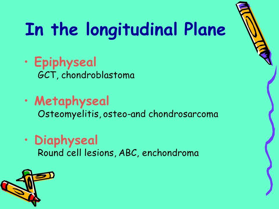 Epiphyseal GCT, chondroblastoma Metaphyseal Osteomyelitis, osteo-and chondrosarcoma Diaphyseal Round cell lesions, ABC, enchondroma In the longitudina