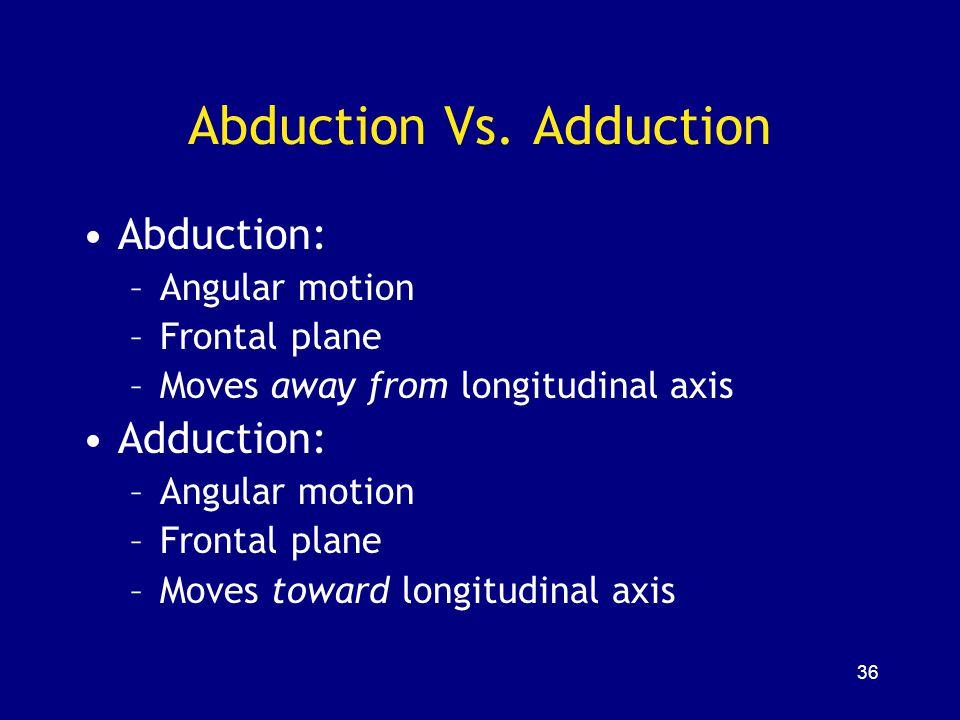 Abduction Vs.