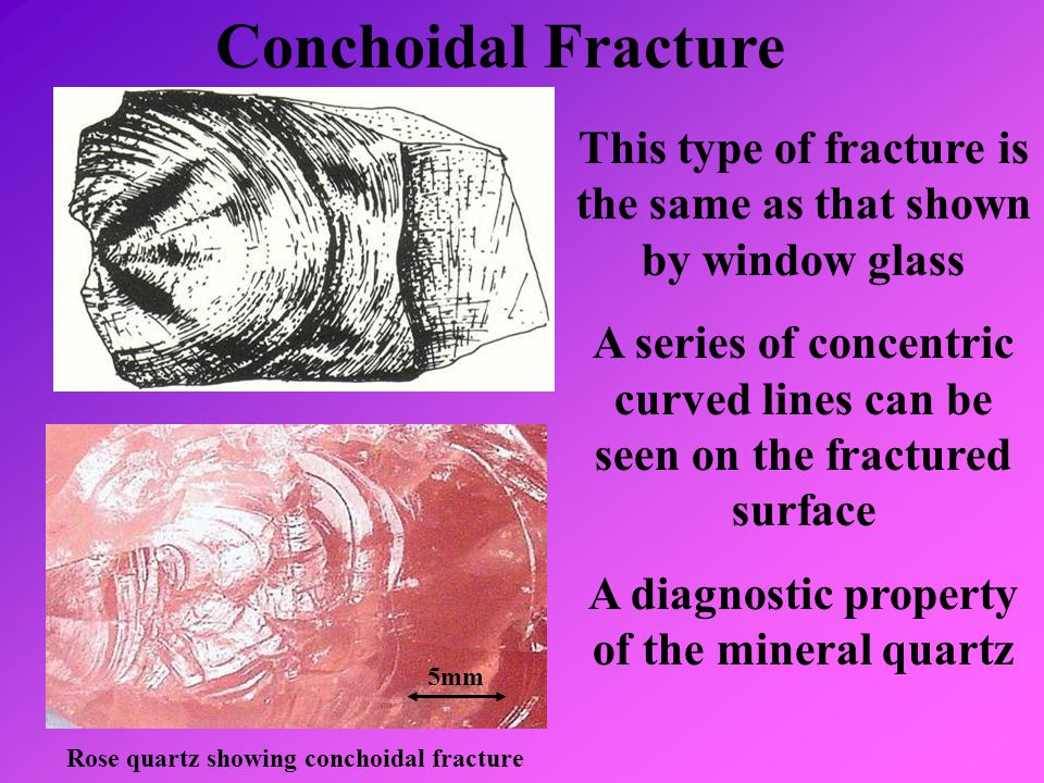Conchoidal Fracture This type of fracture is the same as that shown by window glass A series of concentric curved lines can be seen on the fractured s