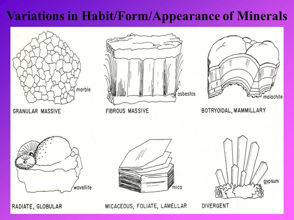 Variations in Habit/Form/Appearance of Minerals