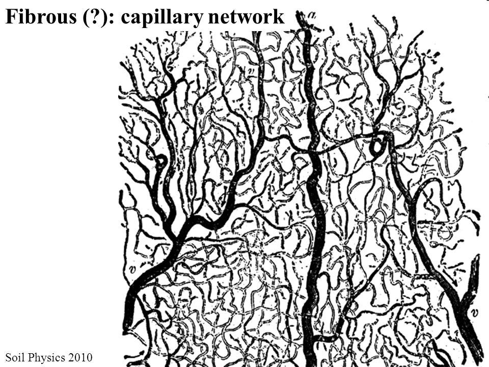 Fibrous ( ): capillary network Soil Physics 2010