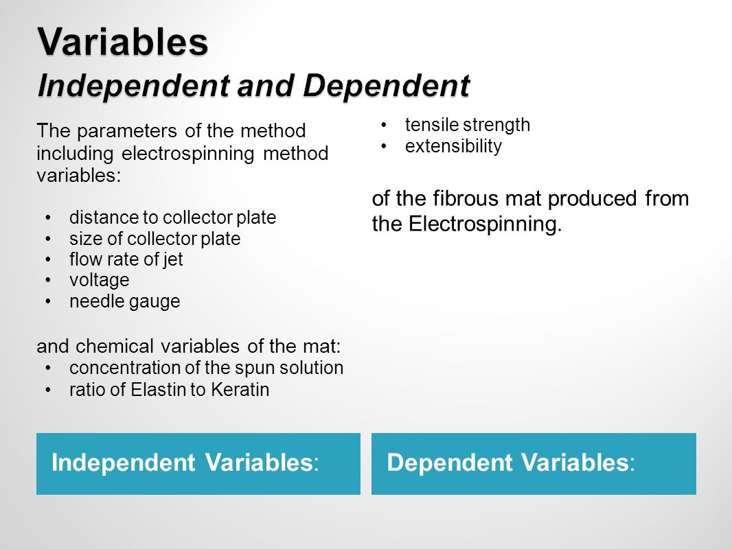 Independent Variables: Dependent Variables: The parameters of the method including electrospinning method variables: distance to collector plate size