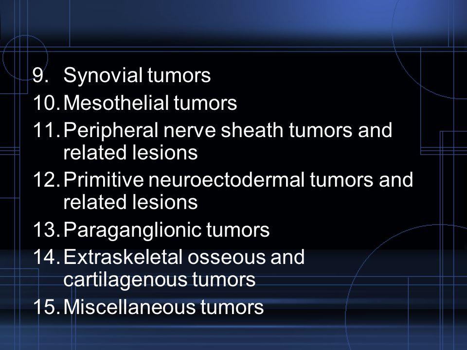 2.2.Fibroma (benign) 2.3. Fibrosarcoma (malignant) 2.4.