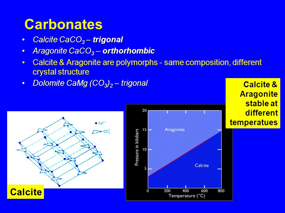 Carbonates Calcite CaCO 3 – trigonalCalcite CaCO 3 – trigonal Aragonite CaCO 3 – orthorhombicAragonite CaCO 3 – orthorhombic Calcite & Aragonite are polymorphs - same composition, different crystal structure Dolomite CaMg (CO 3 ) 2 – trigonalDolomite CaMg (CO 3 ) 2 – trigonal Calcite Calcite & Aragonite stable at different temperatues