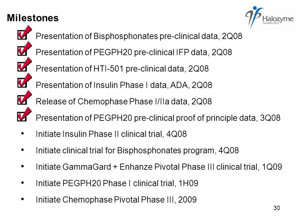 30 Milestones Presentation of Bisphosphonates pre-clinical data, 2Q08 Presentation of PEGPH20 pre-clinical IFP data, 2Q08 Presentation of HTI-501 pre-clinical data, 2Q08 Presentation of Insulin Phase I data, ADA, 2Q08 Release of Chemophase Phase I/IIa data, 2Q08 Presentation of PEGPH20 pre-clinical proof of principle data, 3Q08 Initiate Insulin Phase II clinical trial, 4Q08 Initiate clinical trial for Bisphosphonates program, 4Q08 Initiate GammaGard + Enhanze Pivotal Phase III clinical trial, 1Q09 Initiate PEGPH20 Phase I clinical trial, 1H09 Initiate Chemophase Pivotal Phase III, 2009