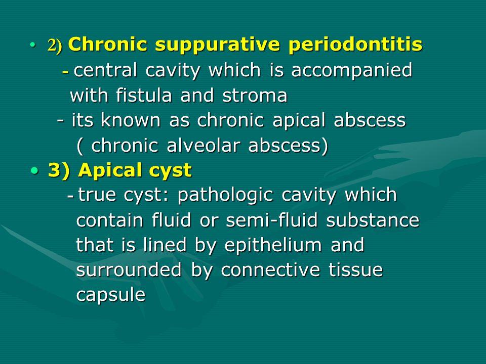 2) Chronic suppurative periodontitis2) Chronic suppurative periodontitis - central cavity which is accompanied - central cavity which is accompanied w