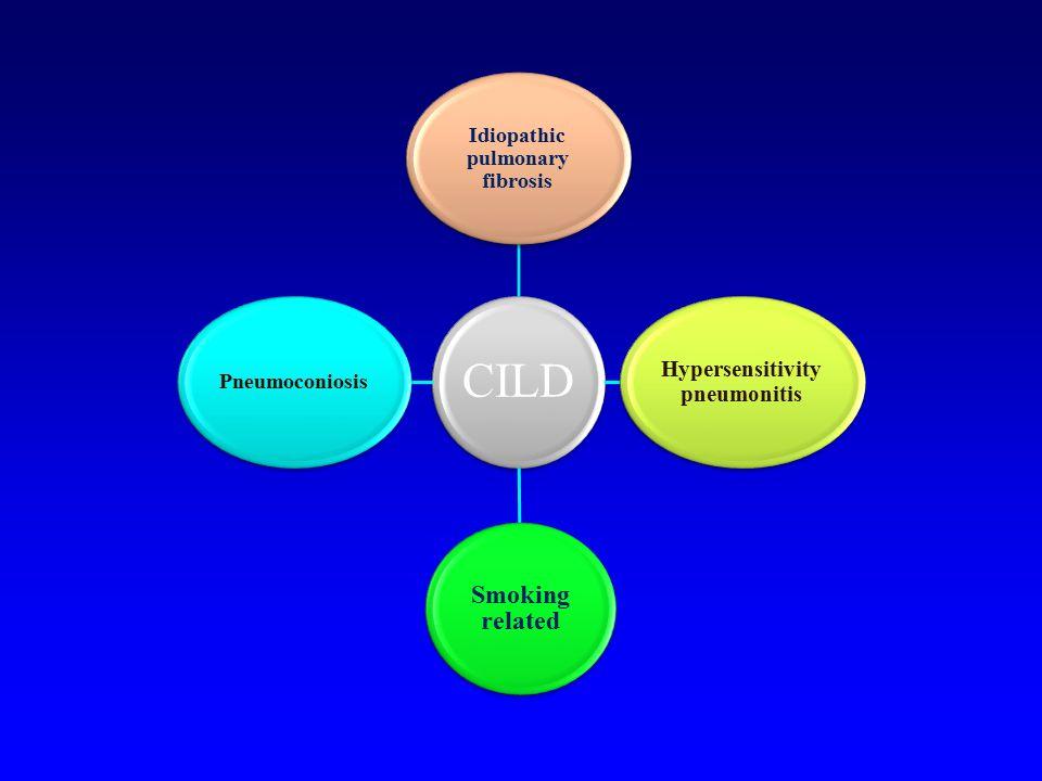 CILD Idiopathic pulmonary fibrosis Hypersensitivity pneumonitis Smoking related Pneumoconiosis