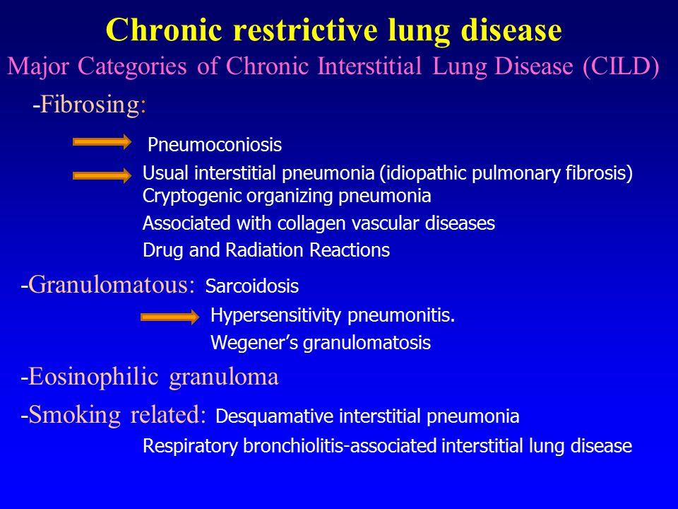 Chronic restrictive lung disease Major Categories of Chronic Interstitial Lung Disease (CILD) -Fibrosing: Pneumoconiosis Usual interstitial pneumonia