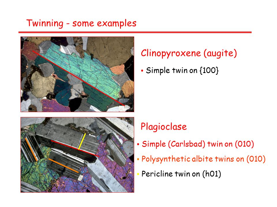 Twinning - some examples Clinopyroxene (augite) Plagioclase Simple twin on {100} Simple (Carlsbad) twin on (010) Pericline twin on (h01) Polysynthetic albite twins on (010)
