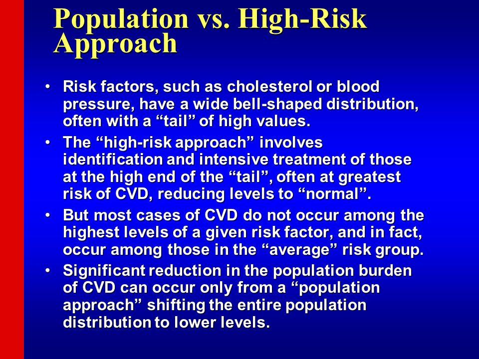 Population vs.