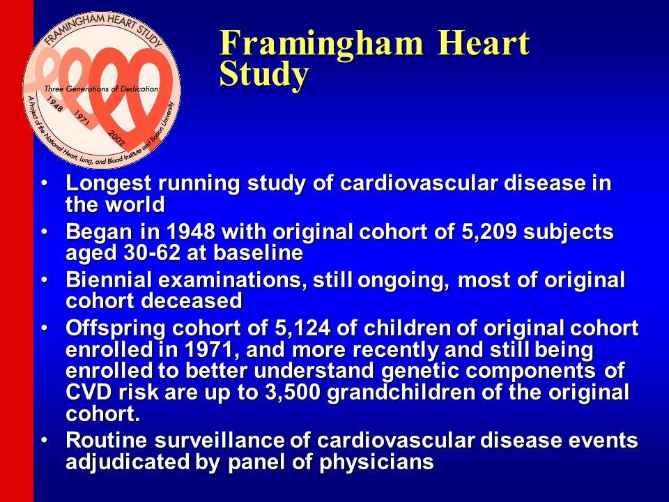 Framingham Heart Study Longest running study of cardiovascular disease in the worldLongest running study of cardiovascular disease in the world Began